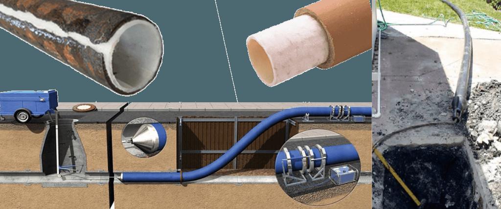 Trenchless-line-repair-nj
