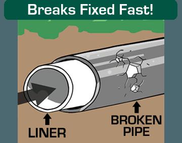 Sewer-Break-Fixed-NJ